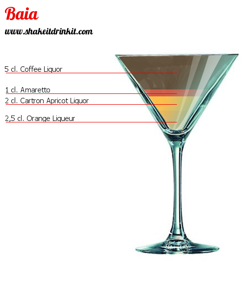 Adonis cocktail recipe instructions and reviews for Cocktail 1789