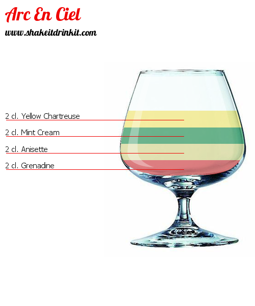 Rainbow cocktail recipe instructions and reviews for Cocktail 1789