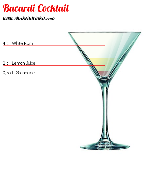 Bacardi cocktail cocktail recipe instructions and for Cocktail 51