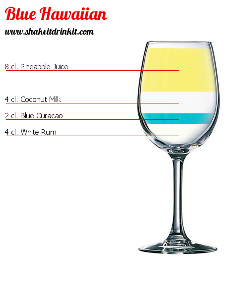Blue Hawaiian Cocktail Recipe Instructions And Reviews Shakeitdrinkit Com