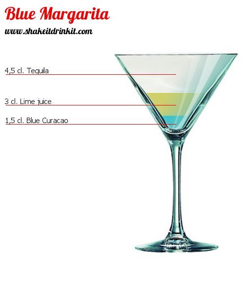 Blue margarita cocktail recipe instructions and reviews for Cocktail 1789