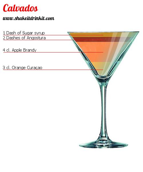 Calvados Cocktail Recipe Instructions And Reviews Shakeitdrinkit Com
