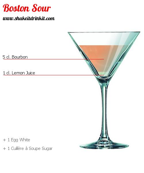 Category:Diabolo (drink) — Wikimedia Commons