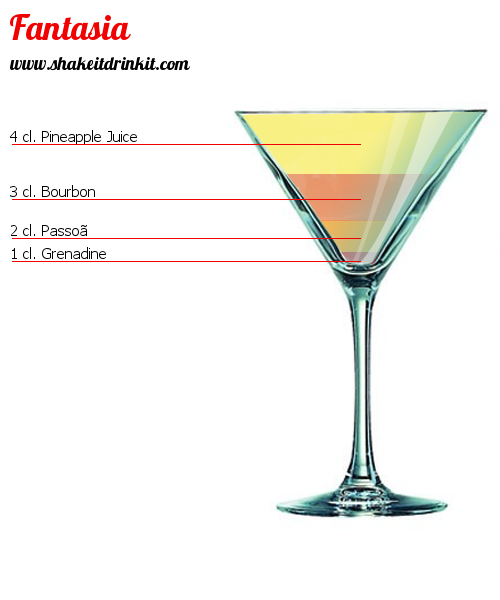 Fantasia cocktail recipe instructions and reviews for Cocktail 1789