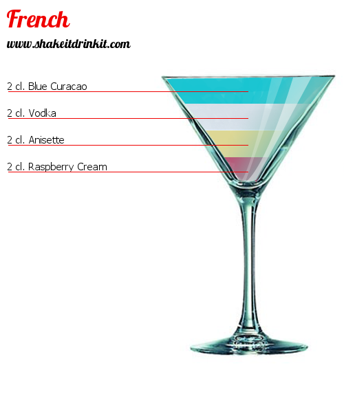 Cocktail FRENCH