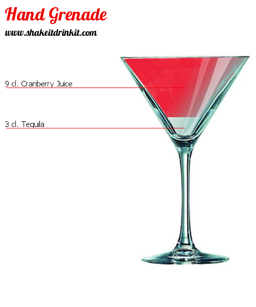 Hand Grenade Cocktail Recipe Instructions And Reviews Shakeitdrinkit Com