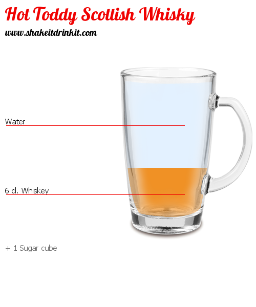 Hot toddy scottish whisky cocktail recipe instructions for Hot toddy drink recipe