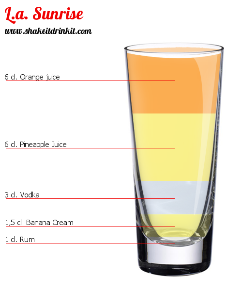 L a sunrise cocktail recipe instructions and reviews for Cocktail 1789