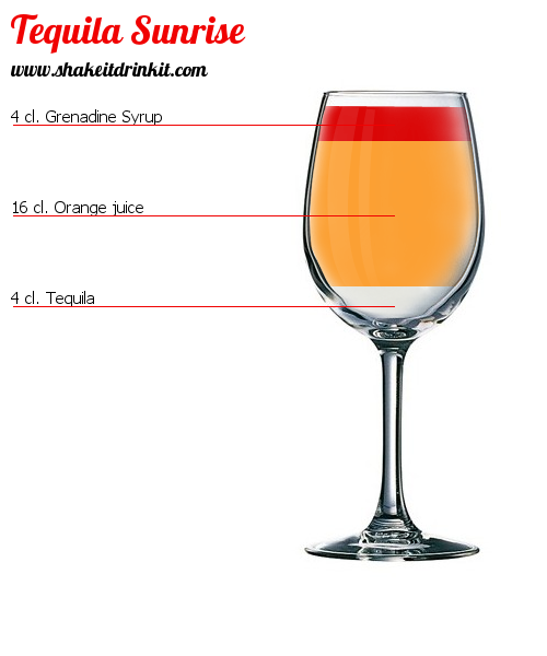 Tequila sunrise cocktail recipe instructions and for Best tequila for tequila sunrise